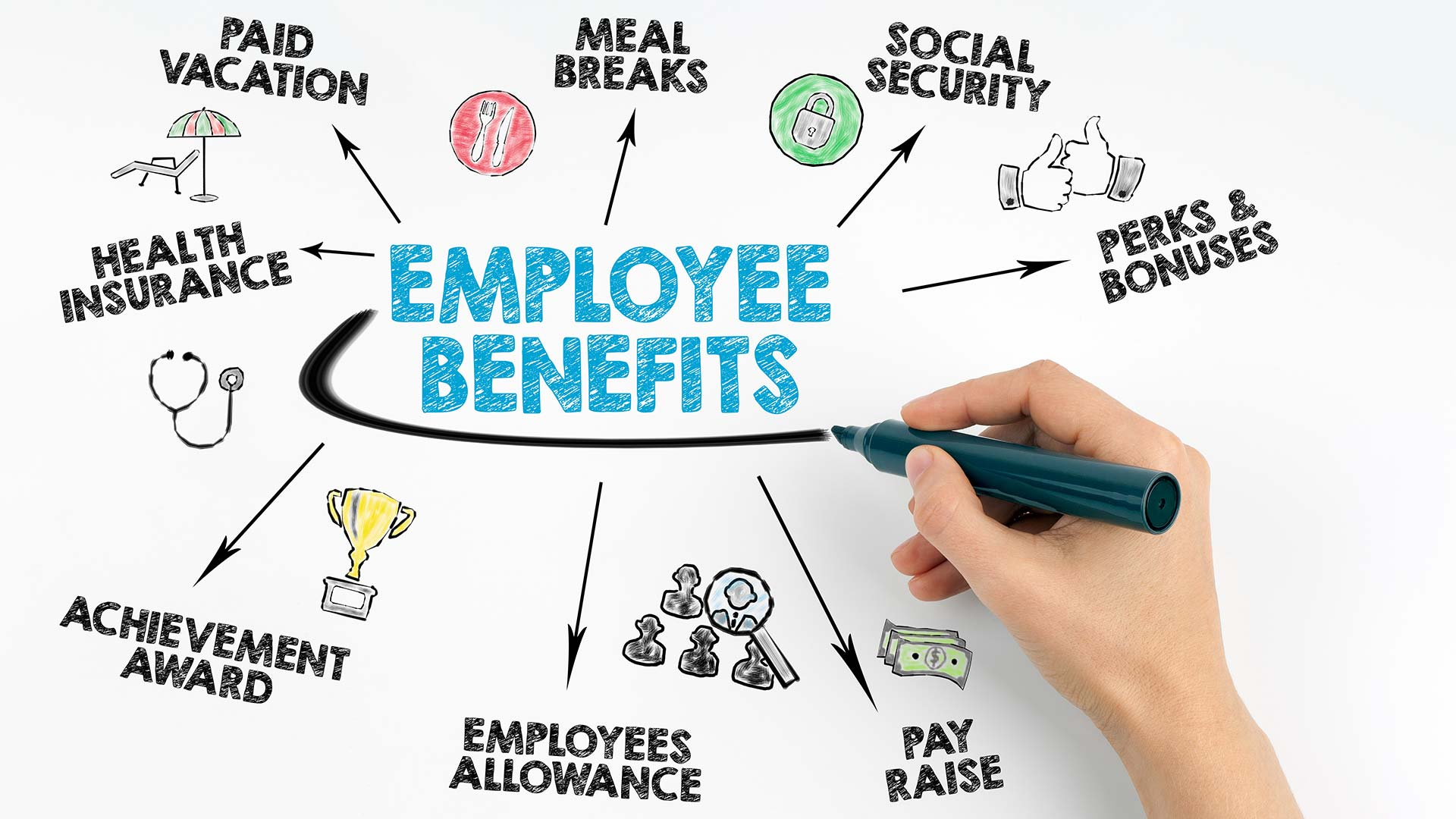 Nearly 35 Percent Of Companies Improve Benefits To Attract